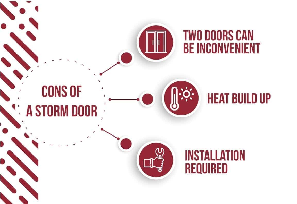 cons of a storm door